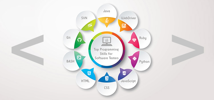 What Programming Language Should I Learn? image