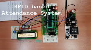 RFID Based Attendance System - CodeMint Mint for Sale