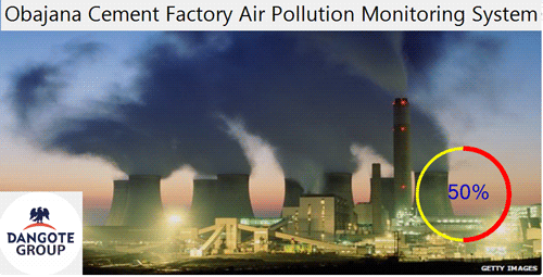 Air Pollution Monitoring System