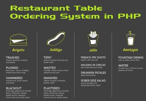 Design and Implementation of Restaurant Table Ordering System